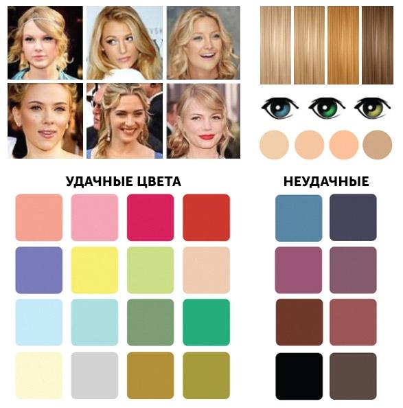 Как подобрать цвет локонов