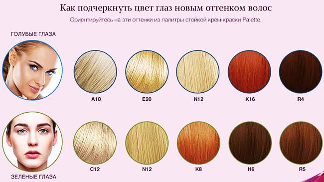 Краски для голубых и зеленых глаз