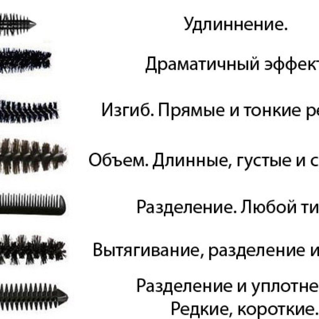 Виды кисточек