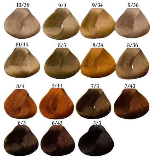 Разнообразие оттенков Эстель